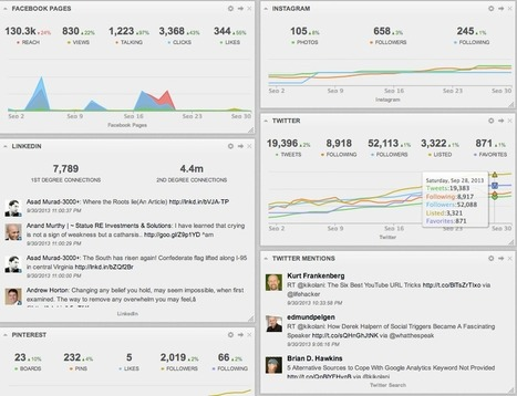 4 Tools That Improve Your Social Media Analytics | Social Media, SEO, Mobile, Digital Marketing | Scoop.it