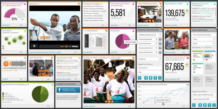 Curate Brands, Issues and Stories with Informative Data Widgets Arranged in Visual Dashboards: Sparkwise | Business in a Social Media World | Scoop.it