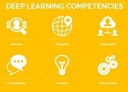 Glosario de pedagogías emergentes | INTELIGENCIA GLOBAL | Scoop.it