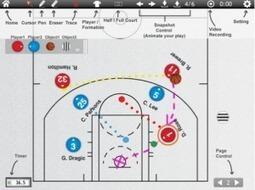 Apple & Educación » App para Ipad y iPhone educación Física | iPad classroom | Scoop.it