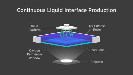 Incredible 3D Printing Technique Looks Like Sci-Fi | techyeah | Scoop.it