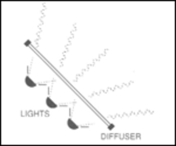 (EN) - Glossary of Lighting Terms   Lowel.com   Glossarissimo!   Scoop.it
