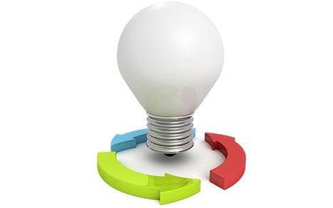 Tips of How to Save Business Electricity Prices per Year - businessswitchonline.co.uk | Busines Energy Comparison - businessswitchonline.co.uk | Scoop.it