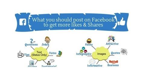 Que poster sur Facebook pour recruter des Fans ? | Be Marketing 3.0 | Scoop.it
