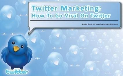 Twitter Marketing Beginners Guide | Facebook, Twitter and the Optometry Practice | Scoop.it