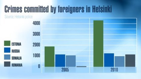 Rise In Crimes Committed By Foreigners | Finland | Scoop.it
