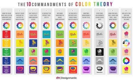 1.jpg (2000×1203) | infographics | Scoop.it