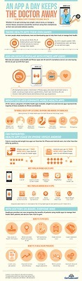 Infographic design | Elearning | Scoop.it