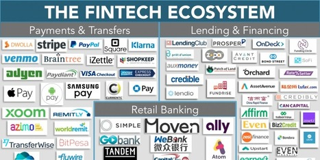 Fully understand the Fintech Ecosystem with this report | Offshore Stock Broker | Scoop.it