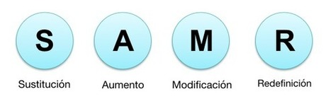 Modelo SAMR: Nuevas tecnologías vs. Viejas pedagogías | Conektio blog | APRENDIZAJE | Scoop.it