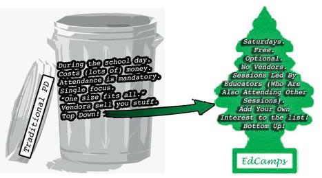 Joystick Learning: Understanding the EdCamp Paradigm Shift | On Education Leadership | Scoop.it