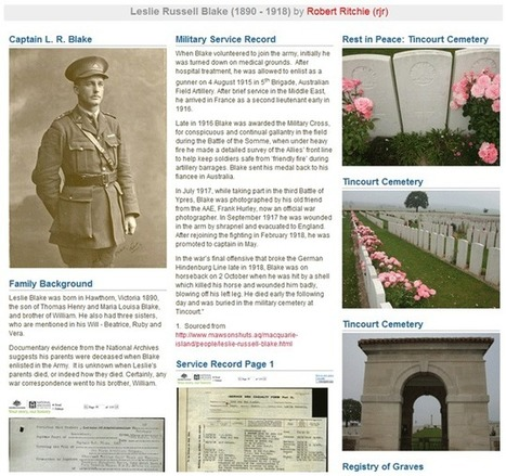 Mahara Newsletter (ISSN 2230-4045) - Mahara ePortfolio System | about ePortfolios | Scoop.it