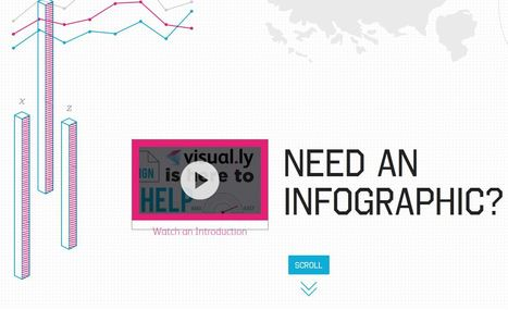 Need an Infographic? Visually introduces Marketplace. | Content Marketing & Content Curation Tools For Brands | Scoop.it