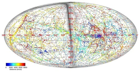 A video map of motions in the nearby universe | Amazing Science | Scoop.it
