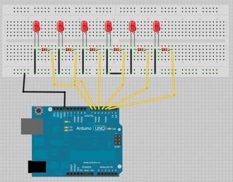 Proyecto Coche Fantástico con Arduino | tecnologiaeso | Scoop.it