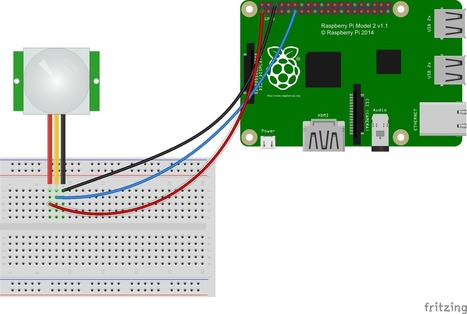 Send a Tweet From Raspberry Pi GPIO Pin | Raspberry Pi | Scoop.it