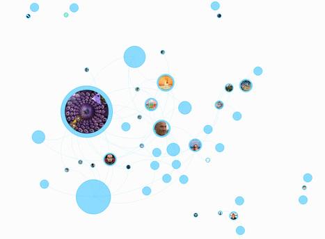 "Visualization of  the #GlobalBrain ""community"" on Twitter| Experiment @Bluenod | Global Brain | Scoop.it"