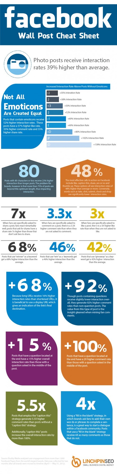 [Infographie] Comment Augmenter l'Engagement sur les Publications votre Page Facebook ? | Social Media | Scoop.it