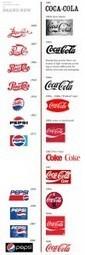 Qu'est ce qu'un bon logo ? | Communication | Scoop.it
