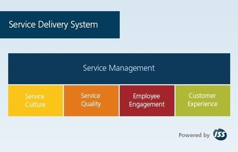 Four Key Elements of a Service Delivery System | Maximizing Business Value | Scoop.it