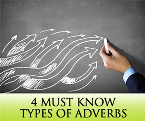 4 Must Know Types of Adverbs and How to Teach Them | grammar | Scoop.it