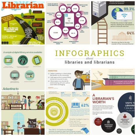 Libraries matter: 18 fantastic library infographics | Aprendiendo a Distancia | Scoop.it