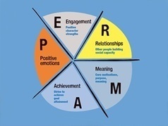 About positive psychology | the science of happiness | Scoop.it