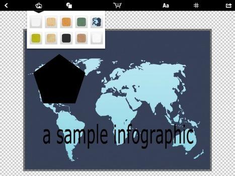 iVisual Info Touch - Create Infographics on Your iPad | iPad in de lerarenopleiding VIVES - campus Brugge | Scoop.it