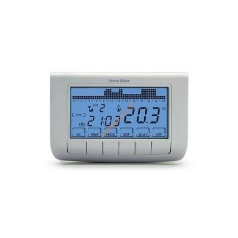 Cronotermostato GSM da parete Fantini Modello CH140GSM - Emmebistore   Prodotti Elettrici: Guide e Recensioni   Scoop.it