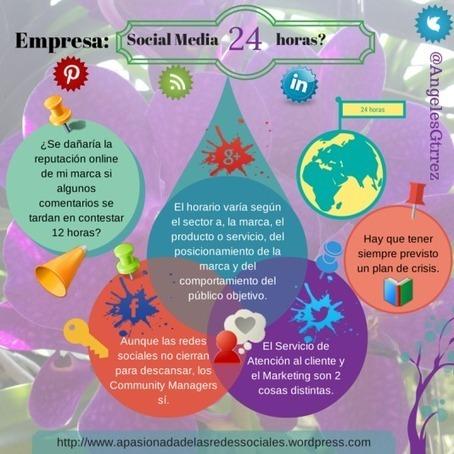 El Social Media en la empresa ¿24 horas al día? | Seo, Social Media Marketing | Scoop.it
