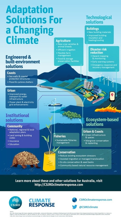 Infographic: Adaptation solutions for a changing climateCSIRO Climate Response | CSIRO Climate Response | Food trends | Scoop.it