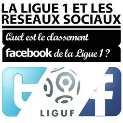 Classement de la Ligue 1 sur les réseaux sociaux (Aout 2013)   Le Sport Digital   Scoop.it