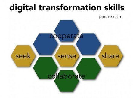 digital transformation skills | Educación flexible y abierta | Scoop.it