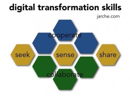 digital transformation skills | Educación flexible y abierta | Scoop.it
