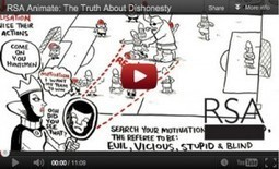 Dan Ariely on the Truth About Dishonesty, Animated | Innovatus | Scoop.it