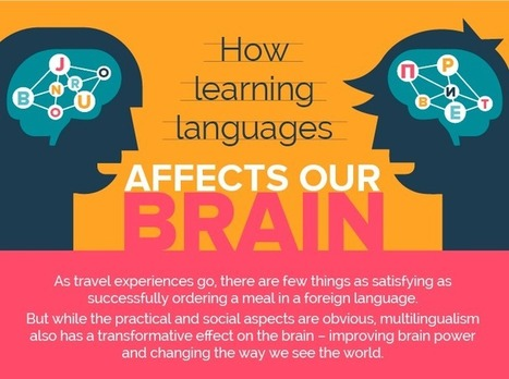 How Learning A New Language Changes Your Brain And Your Perception - Medical Daily | FOTOTECA LEARNENGLISH | Scoop.it