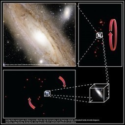 Andromeda's satellites behave as expected … if they are tidal dwarf galaxies | Amateur and Citizen Science | Scoop.it