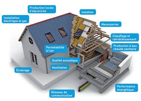 Ami Bois inaugure la première Maison Abordable labellisée par Promotelec | Habitat et Logement | Scoop.it