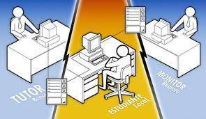 Importancia de las Aulas Virtuales en la Educación Actual. Parte I | Tecnología - Educación | Scoop.it