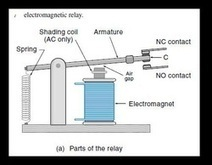 What Are Electromechanical Relays?   SEO and Digital Marketing - Eugene Aronsky   Scoop.it
