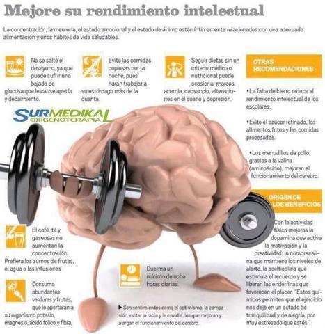Mejore su rendimiento intelectual | Aprendiendo a Distancia | Scoop.it