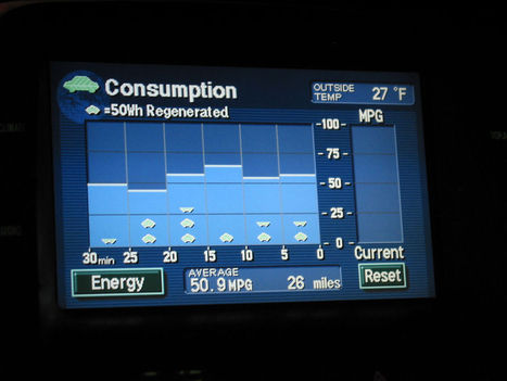 Reduced fuel use by US drivers a persistent trend | Sustain Our Earth | Scoop.it