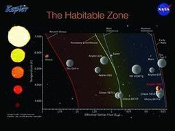"Une planète ""habitable"" annonce la Nasa 