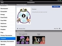 Interactive Science Glossary for iPads | Edtech PK-12 | Scoop.it