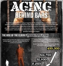 Aging Behind Bars | And Justice For All | Scoop.it