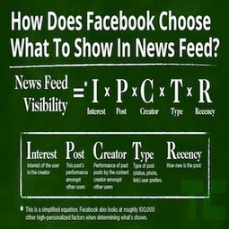 Facebook Has Made New Algorithm Updates | Social Media Today | Digital-News on Scoop.it today | Scoop.it