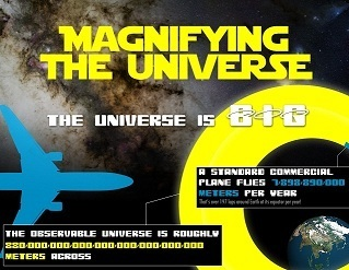 How Much Stuff is Out There in the Universe (Interactive Infographic) | Geeky Stuffs | Sizzlin' News | Scoop.it