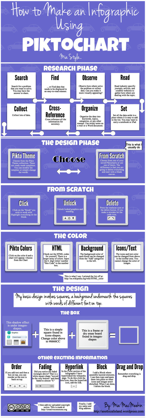 How to Make an Infographic | Metawriting | Scoop.it
