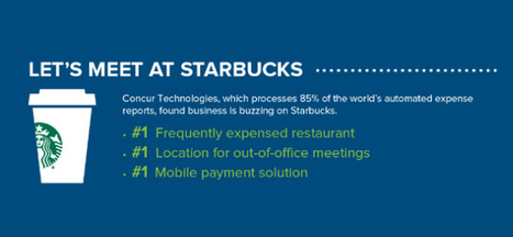 Starbucks and Concur bring you more rewarding meetings - Concur Blog | Concur Around The Globe | Scoop.it