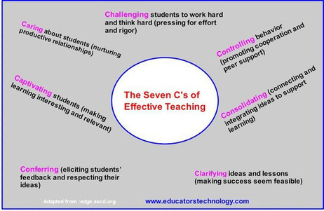 The 7 Cs of Effective 21st Century Teaching ~ Educational Technology and Mobile Learning | Digital Literacy (Sarah) | Scoop.it